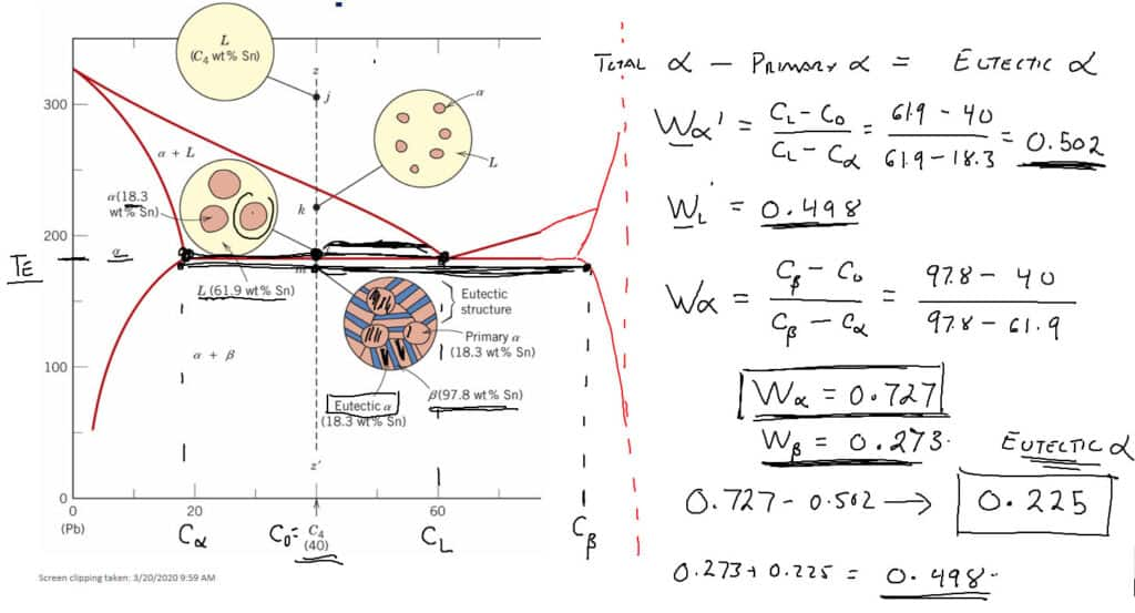 Byers Day in the Life COVID ENGR Materials notes